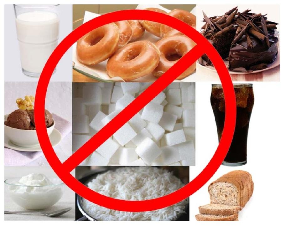 Нельзя кушать при остром панкреатите