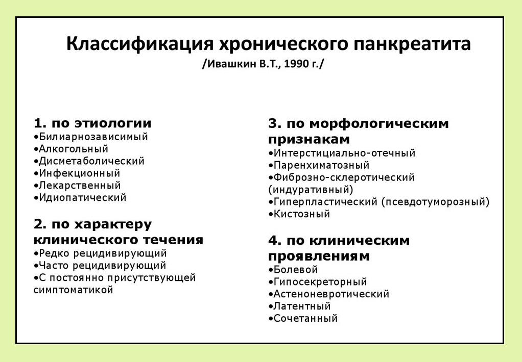 Классификация заболевания по В.Т Ивашкина